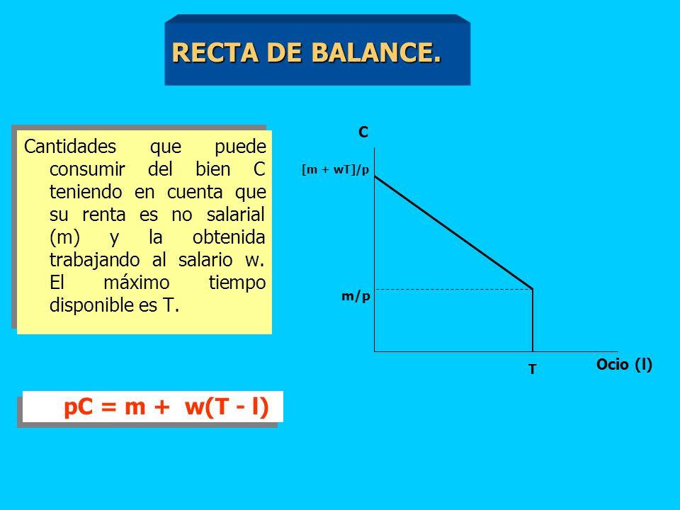 RECTA DE BALANCE. pC = m + w(T - l)