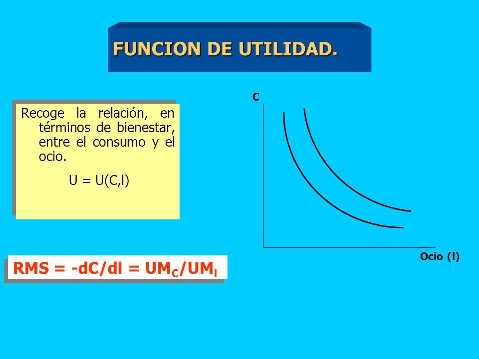 FUNCION DE UTILIDAD. RMS = -dC/dl = UMC/UMl