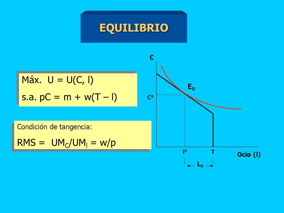 EQUILIBRIO Máx. U = U(C, l) s.a. pC = m + w(T – l) RMS = UMC/UMl = w/p