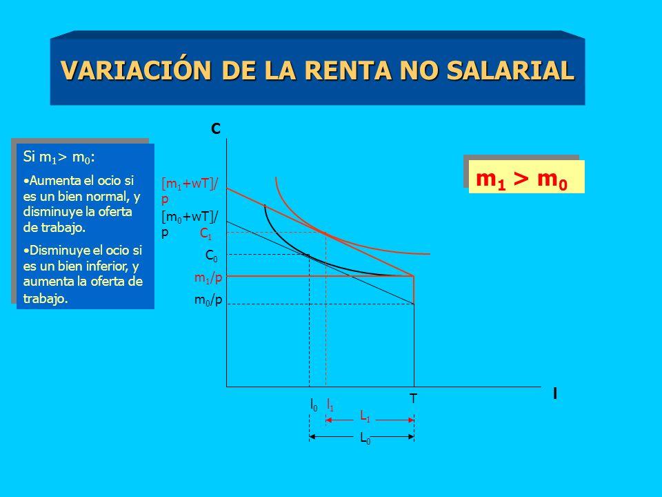 VARIACIÓN DE LA RENTA NO SALARIAL