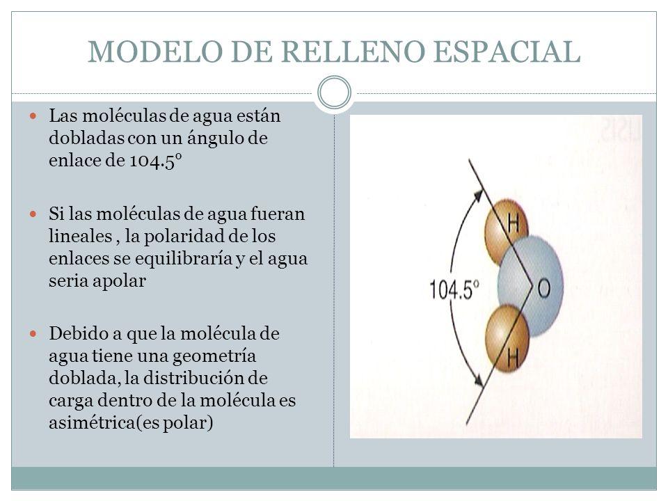 MODELO DE RELLENO ESPACIAL