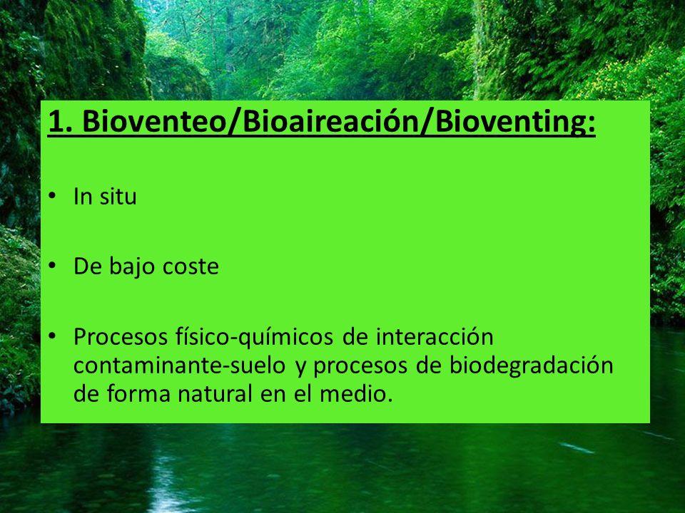 1. Bioventeo/Bioaireación/Bioventing: