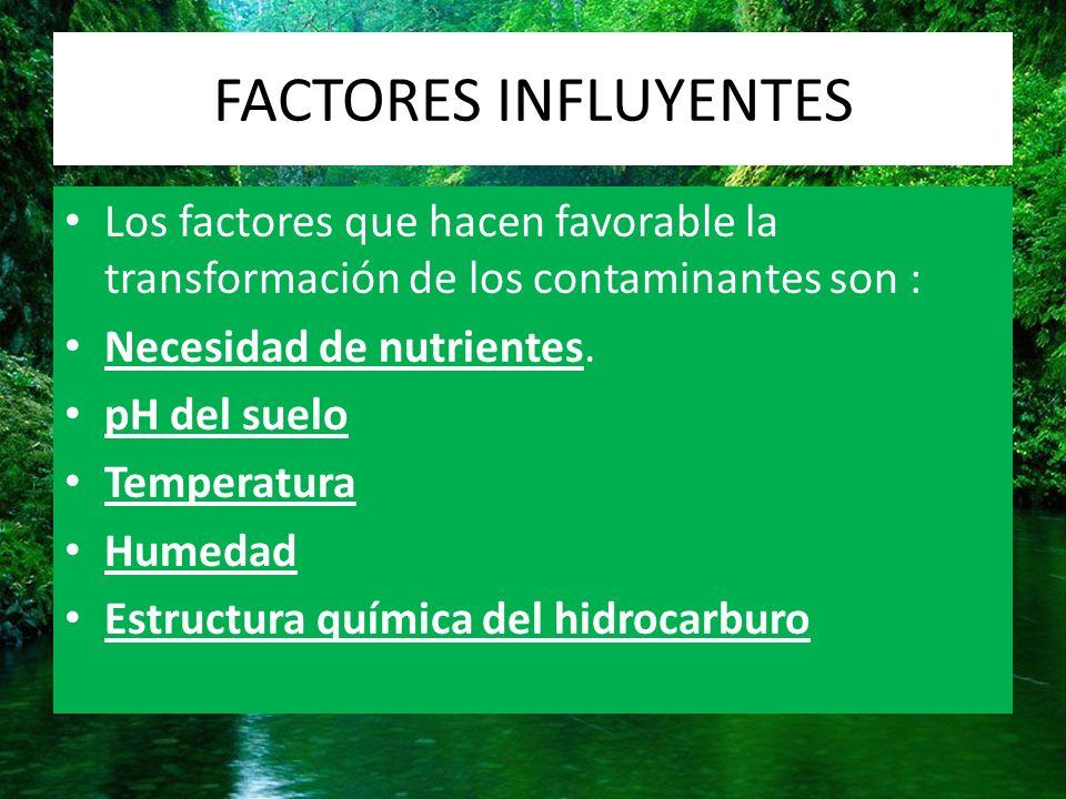 FACTORES INFLUYENTES Los factores que hacen favorable la transformación de los contaminantes son : Necesidad de nutrientes.