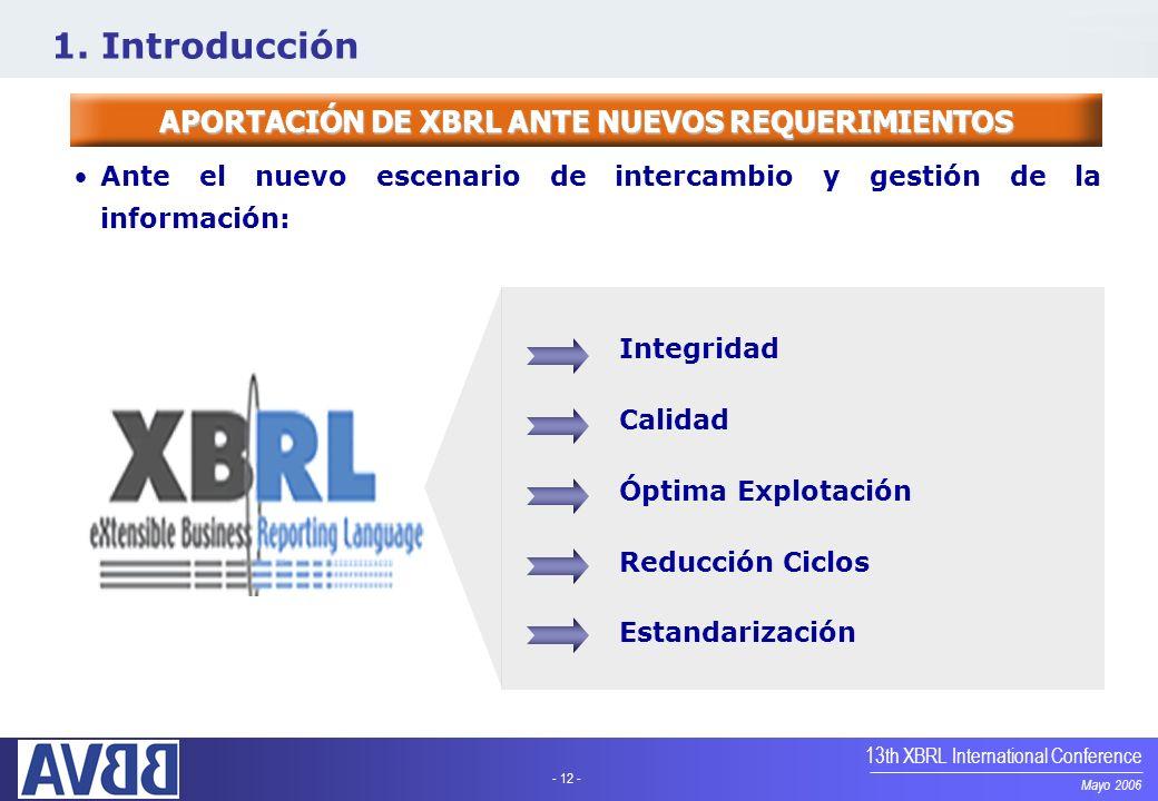 APORTACIÓN DE XBRL ANTE NUEVOS REQUERIMIENTOS