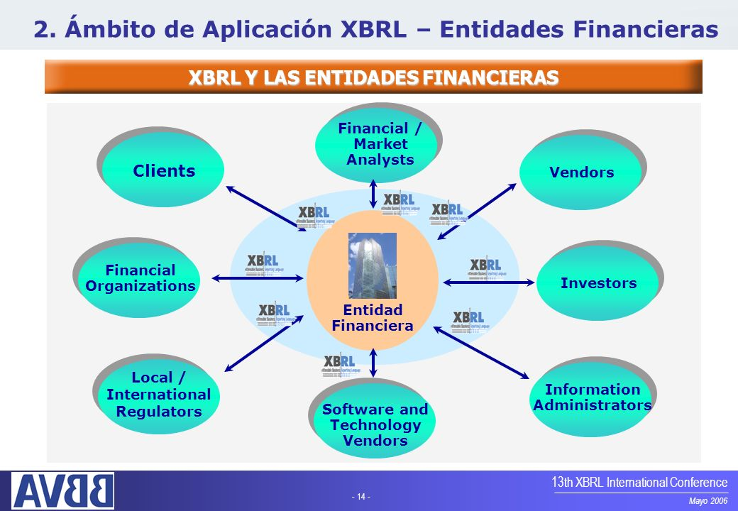 XBRL Y LAS ENTIDADES FINANCIERAS