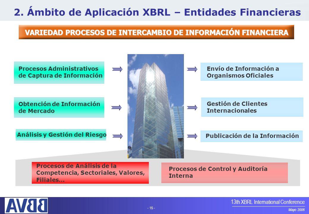VARIEDAD PROCESOS DE INTERCAMBIO DE INFORMACIÓN FINANCIERA