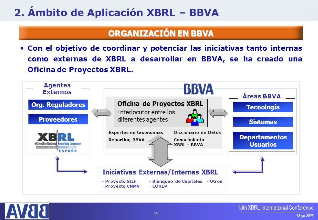 Oficina de Proyectos XBRL