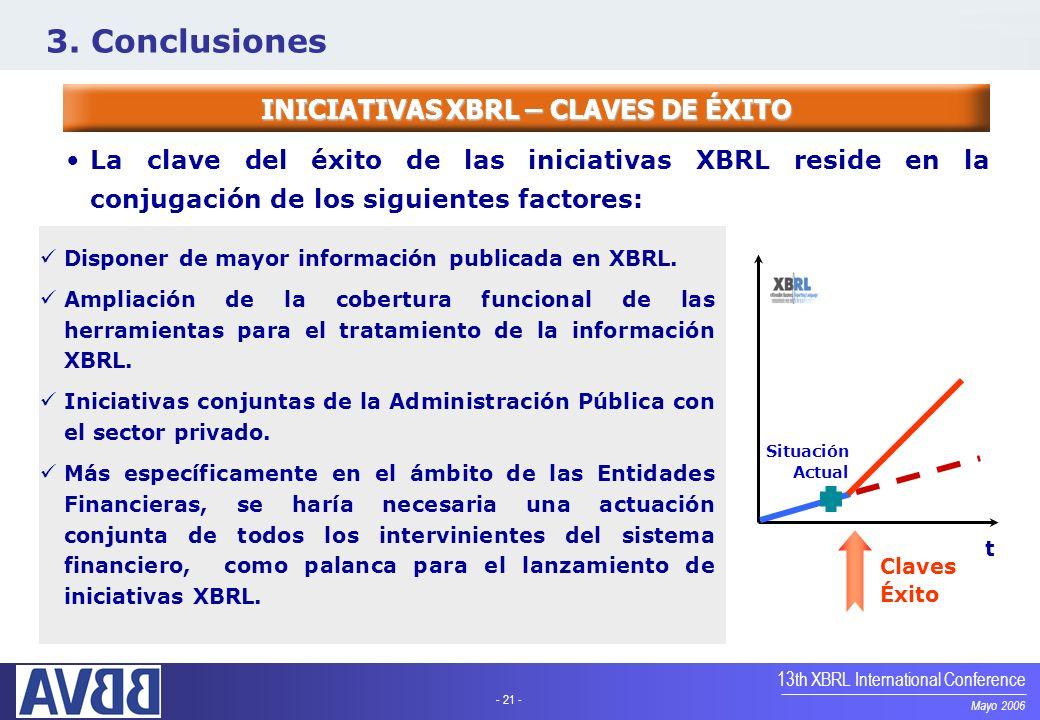 INICIATIVAS XBRL – CLAVES DE ÉXITO