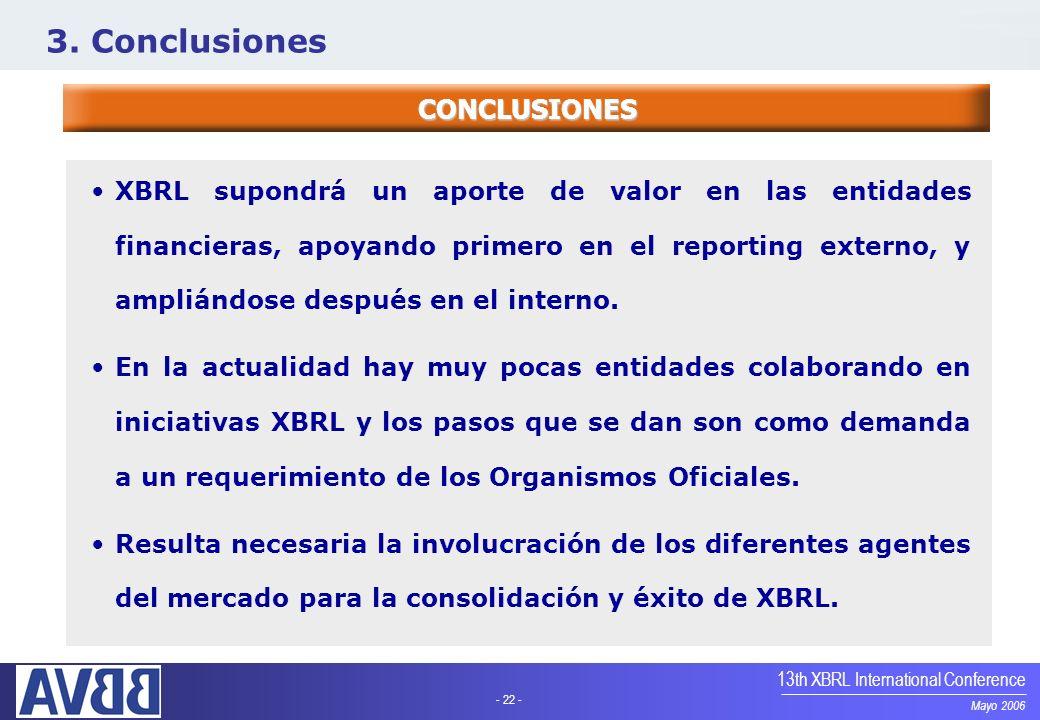 3. Conclusiones CONCLUSIONES