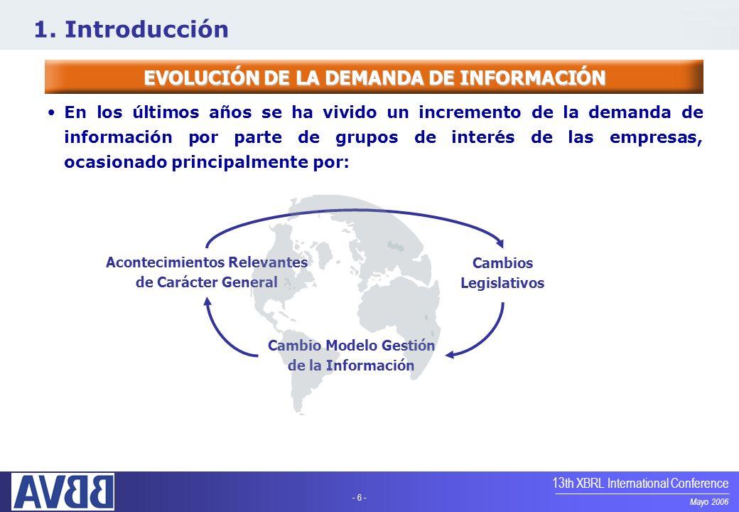 1. Introducción EVOLUCIÓN DE LA DEMANDA DE INFORMACIÓN