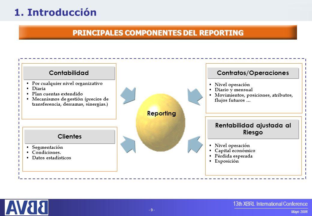 PRINCIPALES COMPONENTES DEL REPORTING