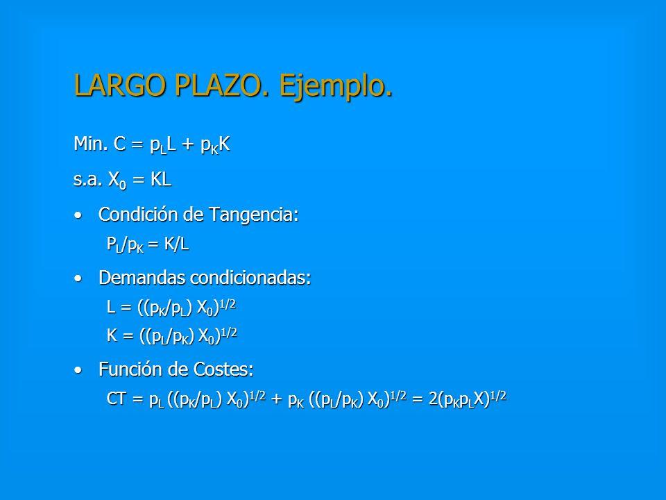 LARGO PLAZO. Ejemplo. Min. C = pLL + pKK s.a. X0 = KL