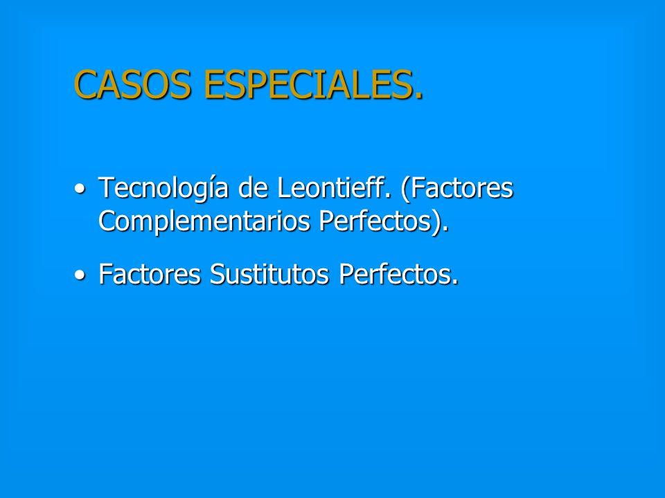 CASOS ESPECIALES. Tecnología de Leontieff. (Factores Complementarios Perfectos).