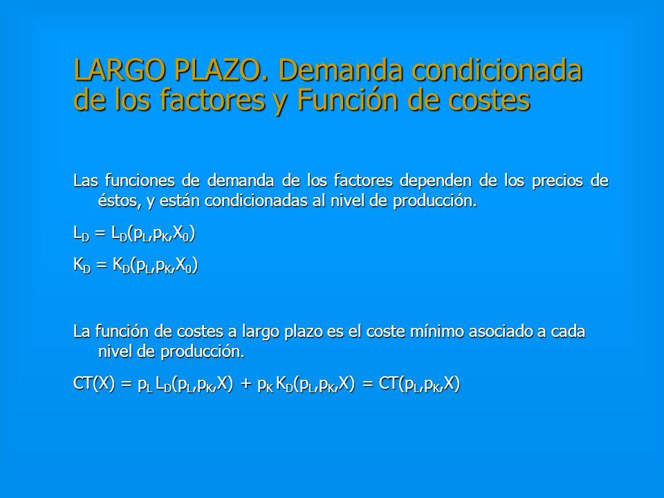 LARGO PLAZO. Demanda condicionada de los factores y Función de costes