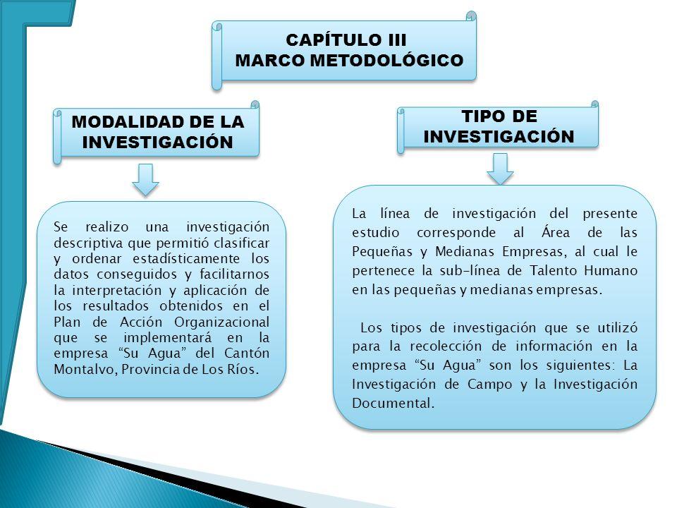 MODALIDAD DE LA INVESTIGACIÓN