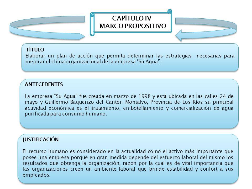 CAPÍTULO IV MARCO PROPOSITIVO TÍTULO