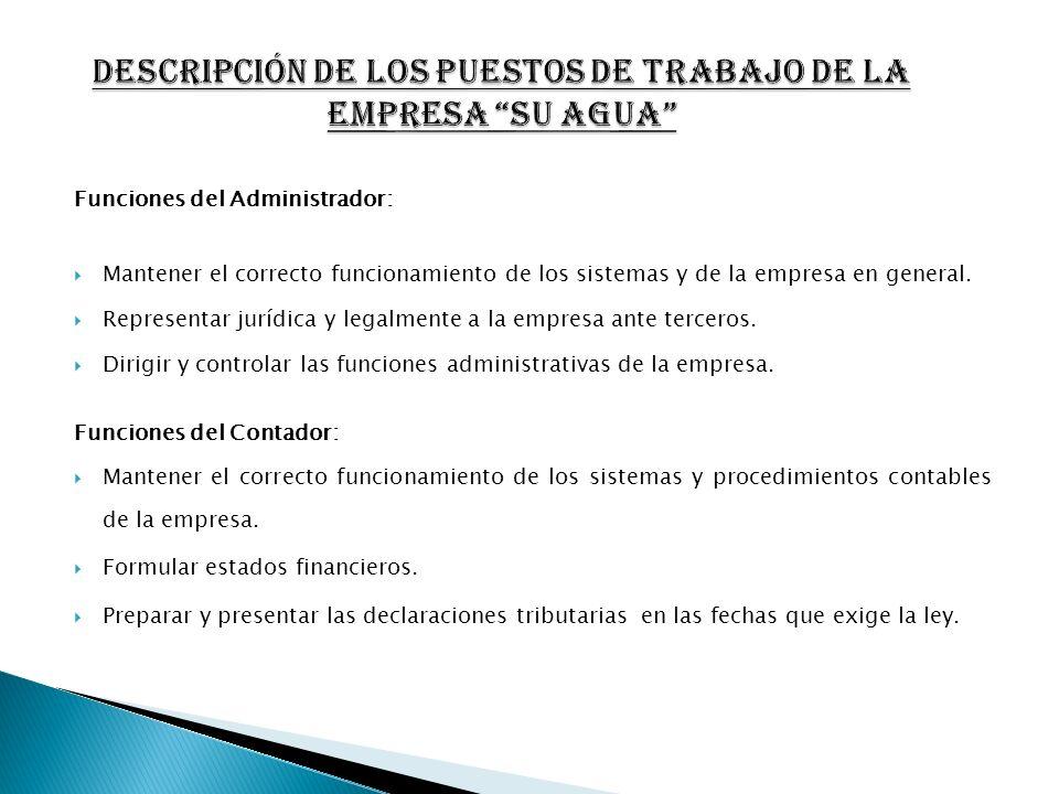 DESCRIPCIÓN DE LOS PUESTOS DE TRABAJO DE LA EMPRESA SU AGUA