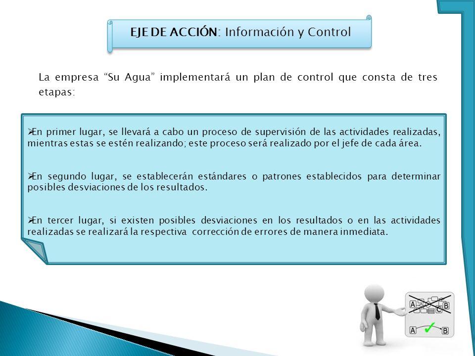 EJE DE ACCIÓN: Información y Control
