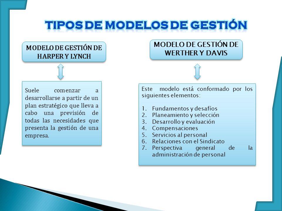 TIPOS DE MODELOS DE GESTIÓN MODELO DE GESTIÓN DE HARPER Y LYNCH