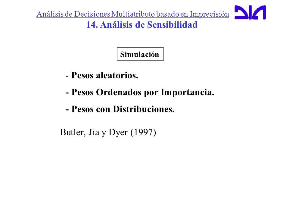 14. Análisis de Sensibilidad