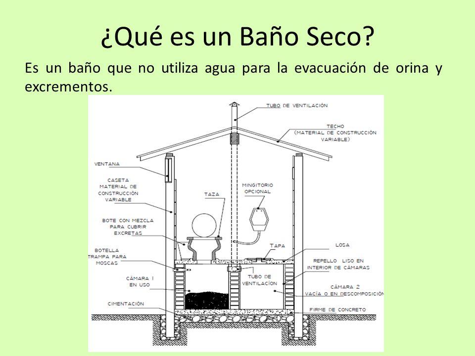 ¿Qué es un Baño Seco Es un baño que no utiliza agua para la evacuación de orina y excrementos.
