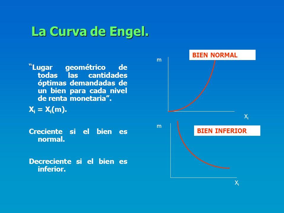 La Curva de Engel.BIEN NORMAL. m. Lugar geométrico de todas las cantidades óptimas demandadas de un bien para cada nivel de renta monetaria .