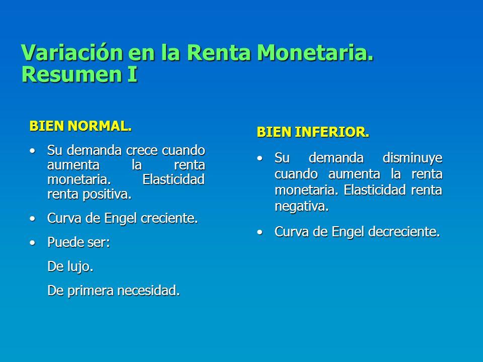 Variación en la Renta Monetaria. Resumen I