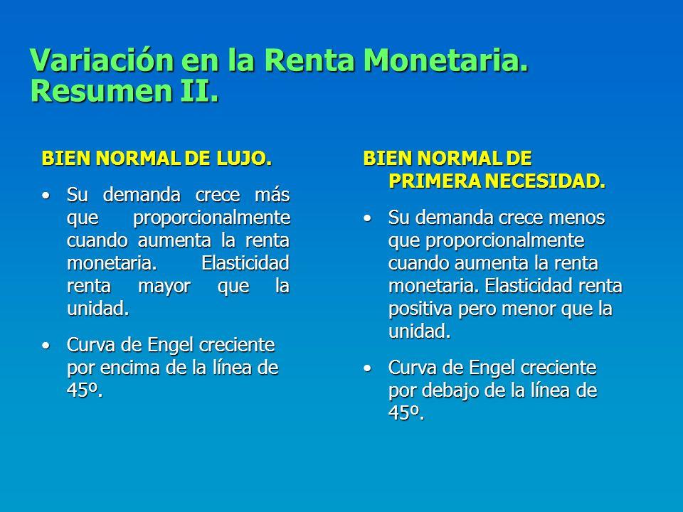 Variación en la Renta Monetaria. Resumen II.