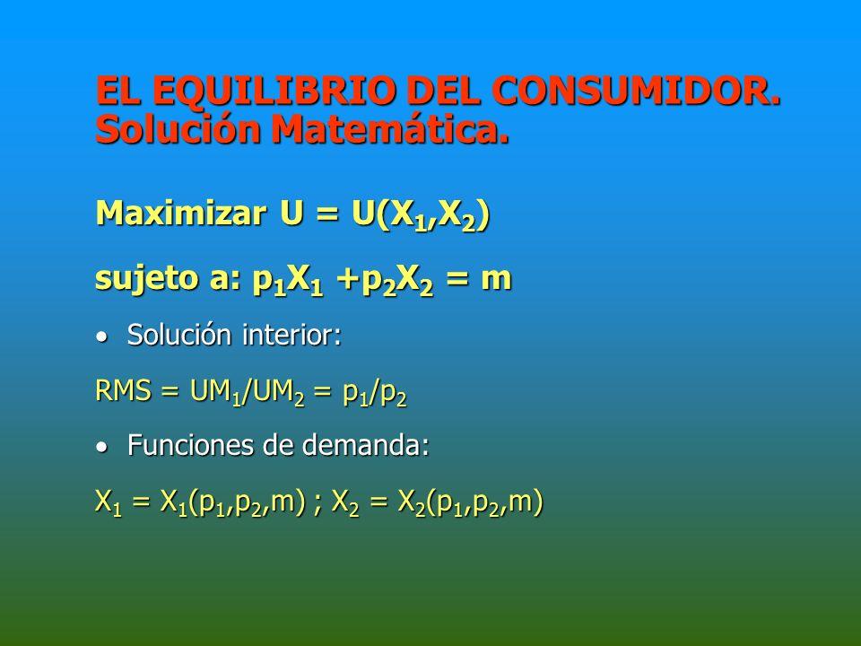 EL EQUILIBRIO DEL CONSUMIDOR. Solución Matemática.