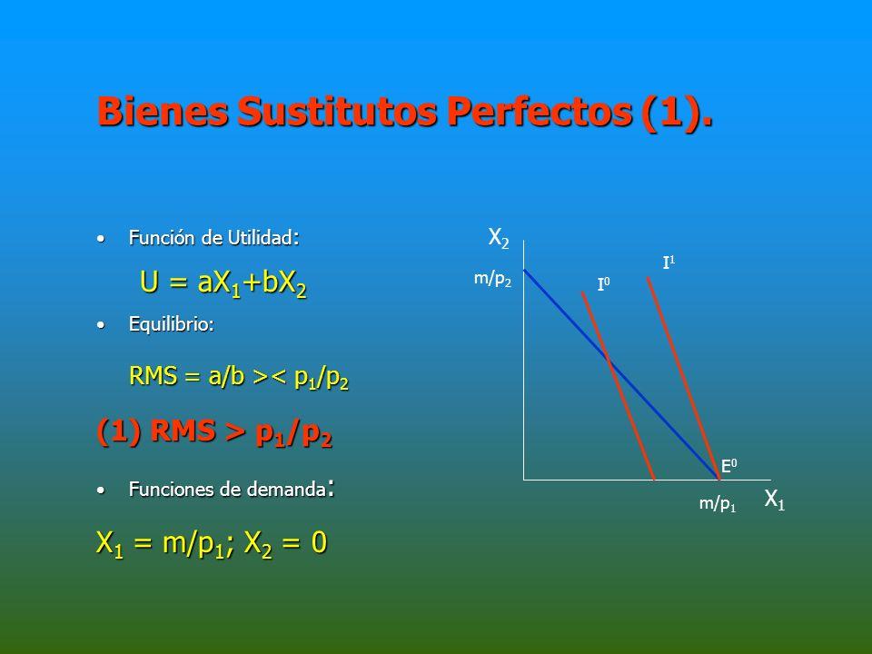 Bienes Sustitutos Perfectos (1).