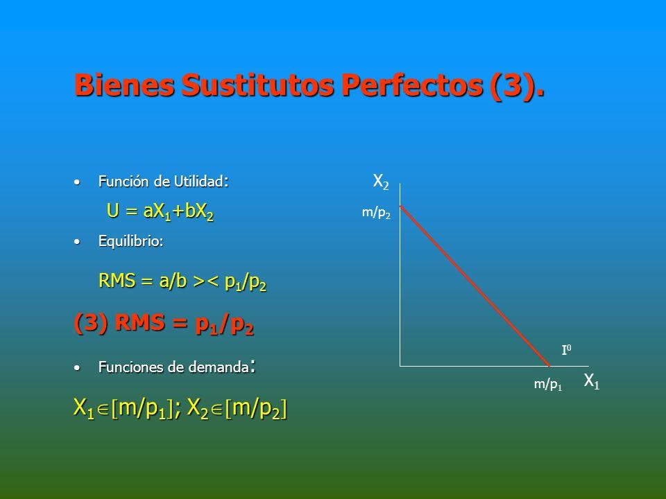 Bienes Sustitutos Perfectos (3).