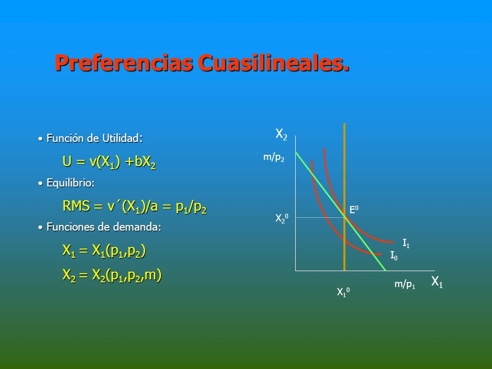 Preferencias Cuasilineales.
