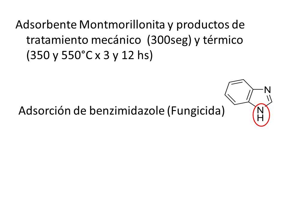 Adsorbente Montmorillonita y productos de tratamiento mecánico (300seg) y térmico (350 y 550°C x 3 y 12 hs)