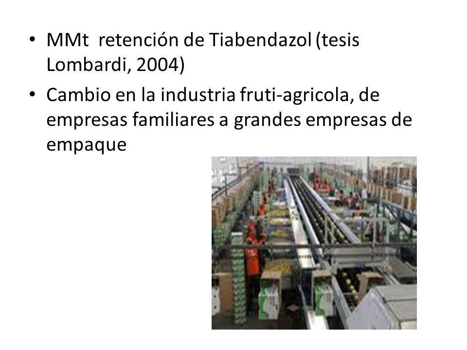 MMt retención de Tiabendazol (tesis Lombardi, 2004)