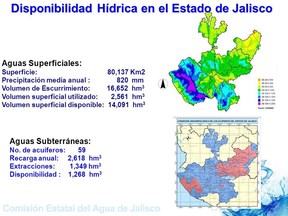 Disponibilidad Hídrica en el Estado de Jalisco
