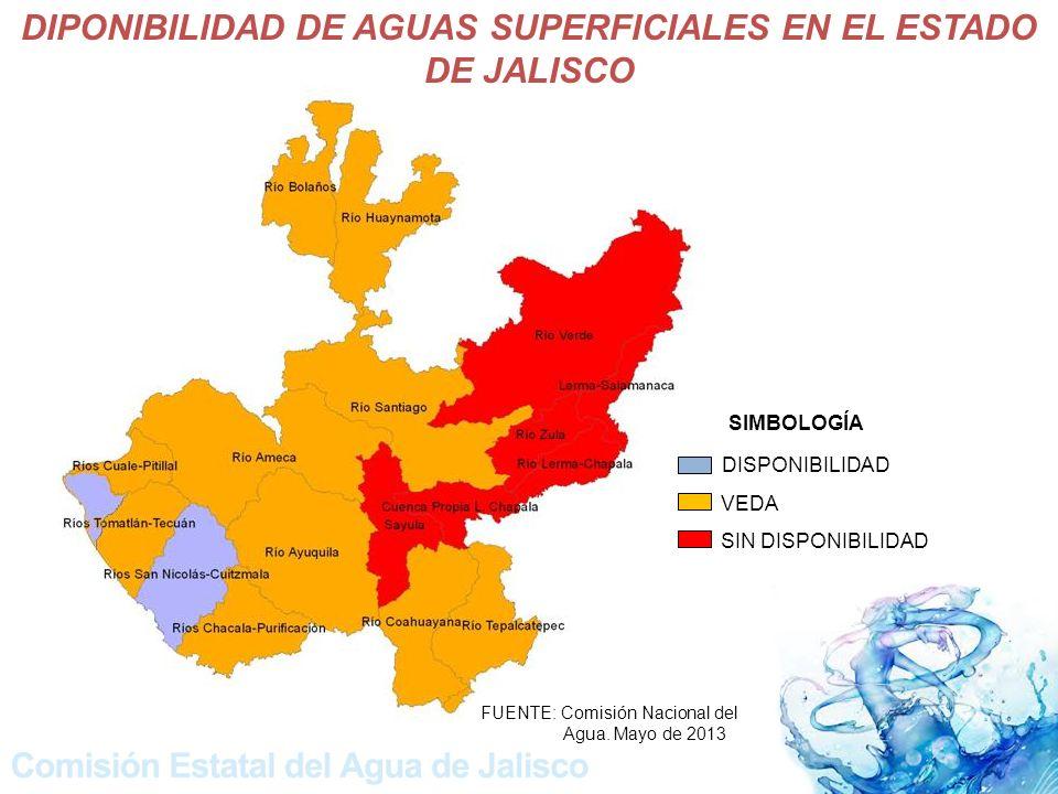 DIPONIBILIDAD DE AGUAS SUPERFICIALES EN EL ESTADO DE JALISCO