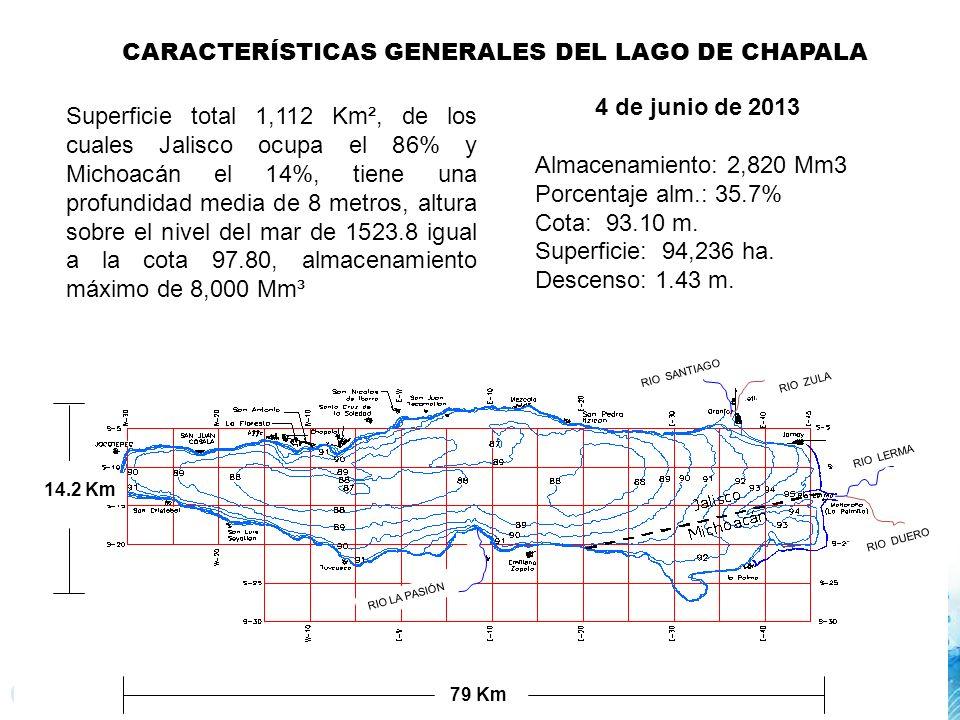 CARACTERÍSTICAS GENERALES DEL LAGO DE CHAPALA