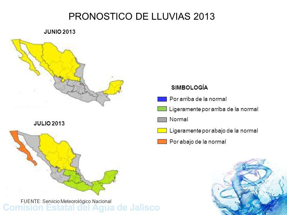 PRONOSTICO DE LLUVIAS 2013 JUNIO 2013 SIMBOLOGÍA