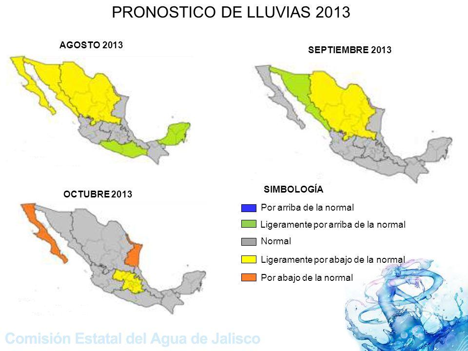 PRONOSTICO DE LLUVIAS 2013 AGOSTO 2013 SEPTIEMBRE 2013 SIMBOLOGÍA