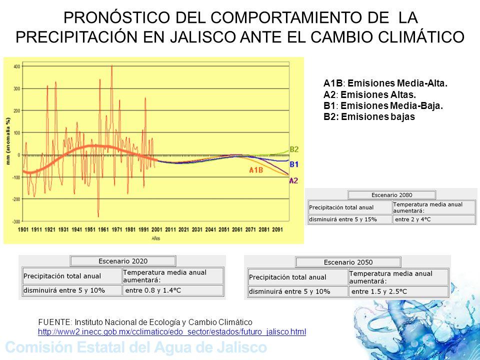 PRONÓSTICO DEL COMPORTAMIENTO DE LA PRECIPITACIÓN EN JALISCO ANTE EL CAMBIO CLIMÁTICO