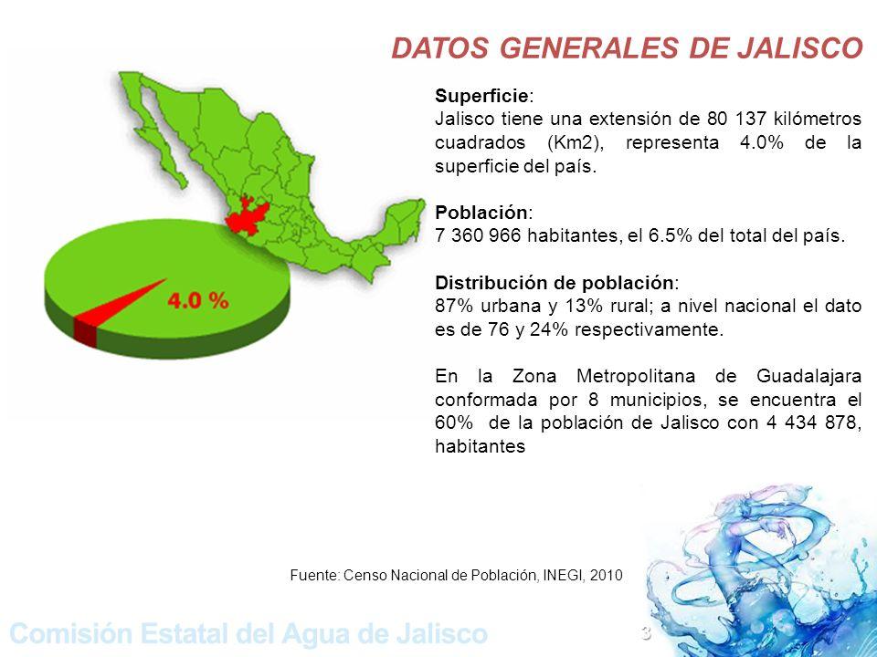 DATOS GENERALES DE JALISCO