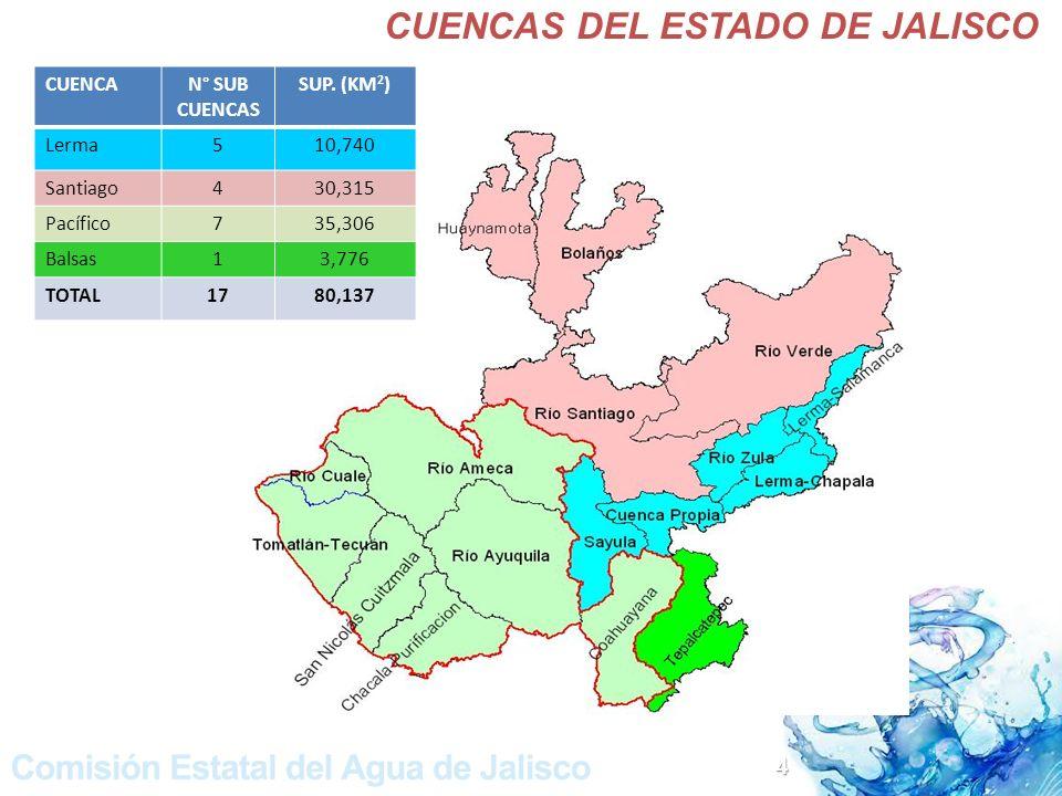 CUENCAS DEL ESTADO DE JALISCO