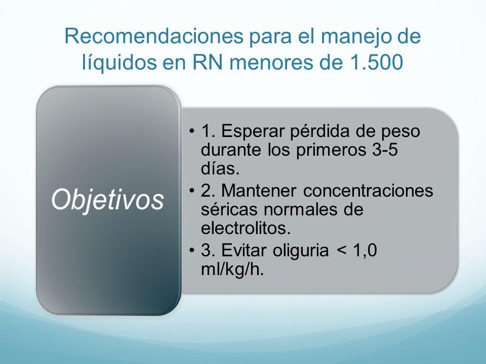 Recomendaciones para el manejo de líquidos en RN menores de 1.500
