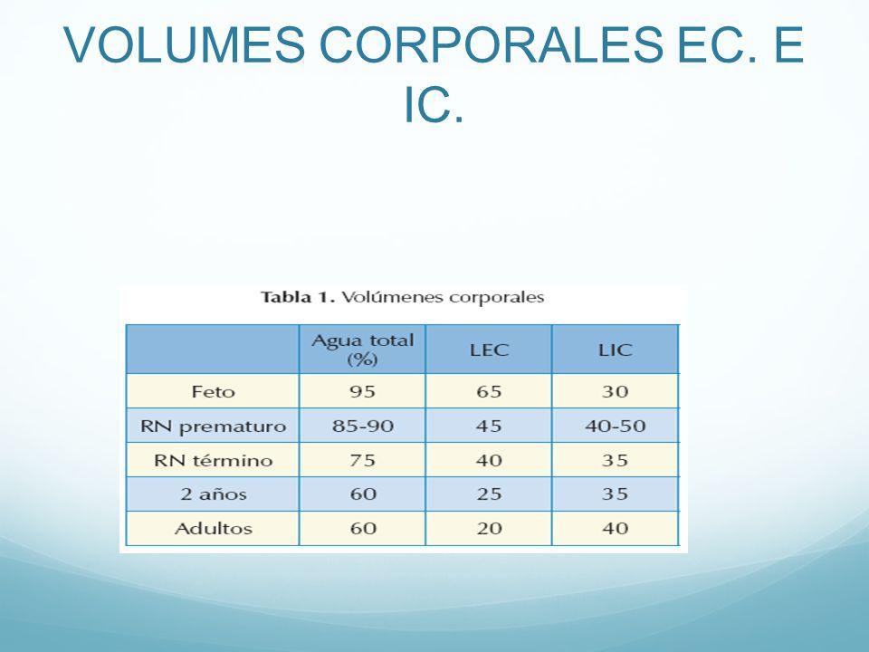 VOLUMES CORPORALES EC. E IC.
