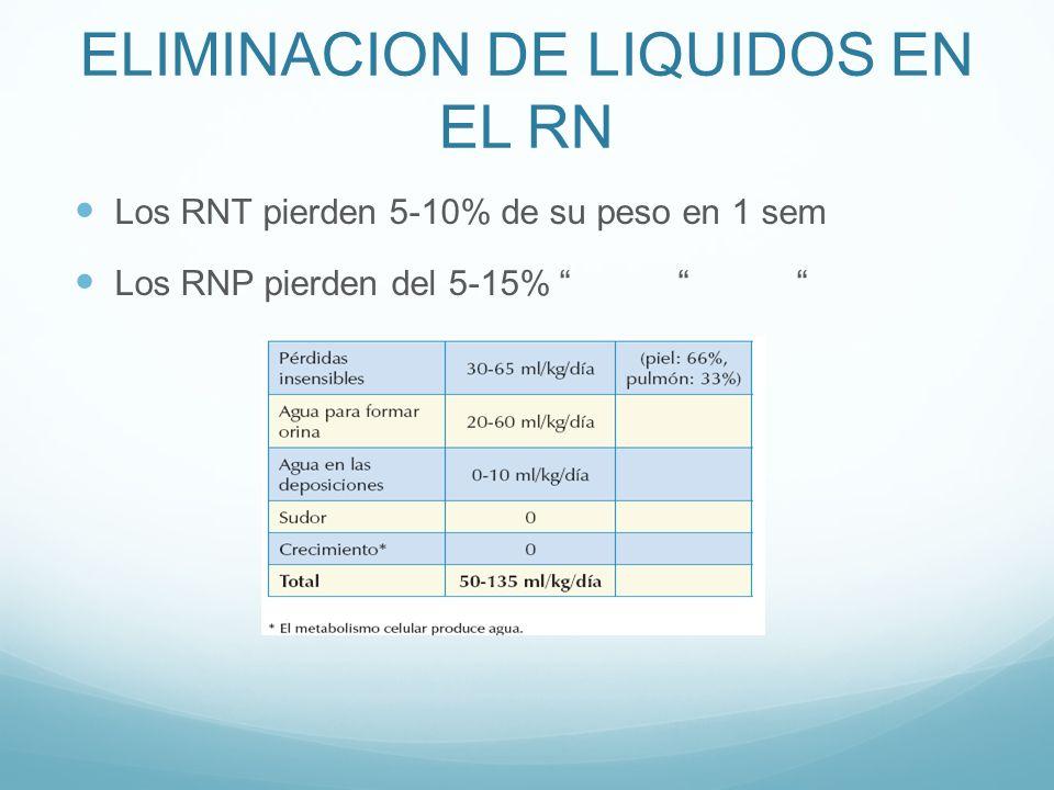 ELIMINACION DE LIQUIDOS EN EL RN
