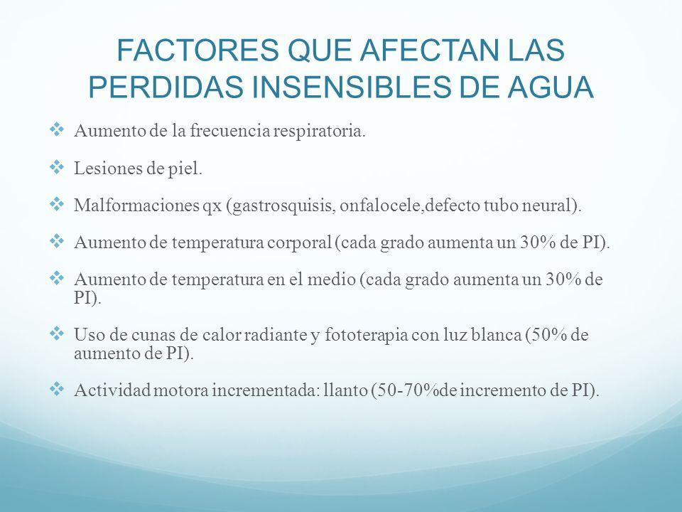 FACTORES QUE AFECTAN LAS PERDIDAS INSENSIBLES DE AGUA