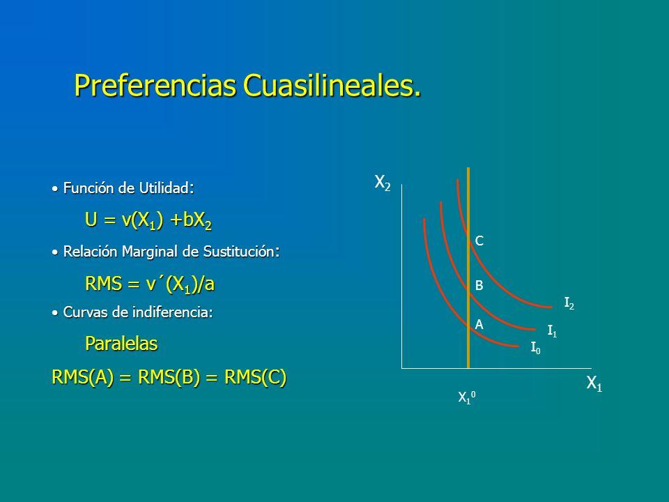 Preferencias Cuasilineales.