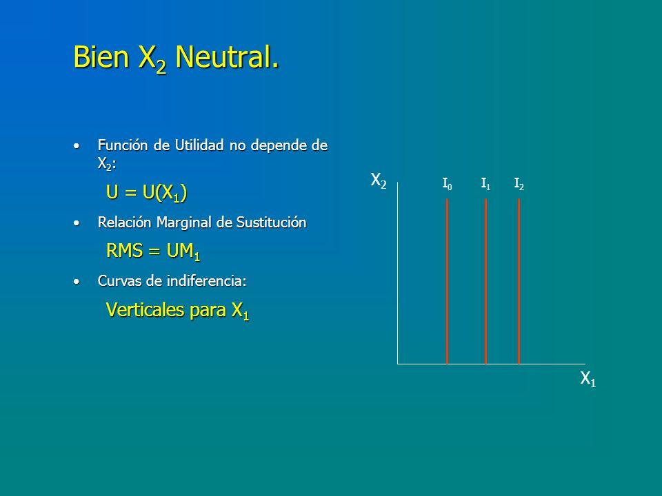 Bien X2 Neutral. U = U(X1) RMS = UM1 Verticales para X1 X2 X1