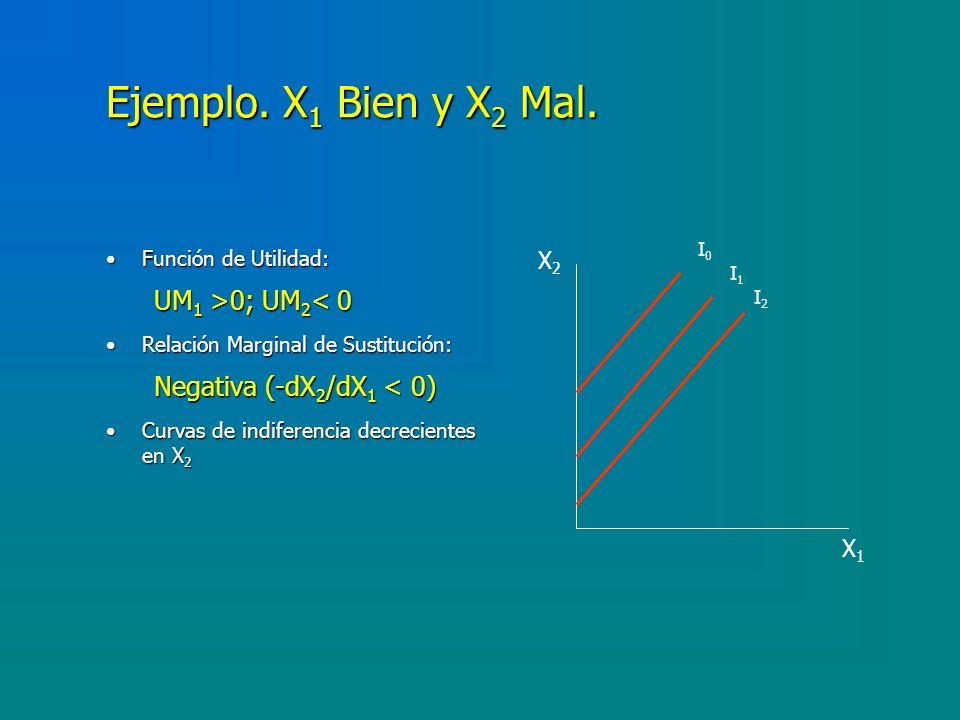 Ejemplo. X1 Bien y X2 Mal. UM1 >0; UM2< 0