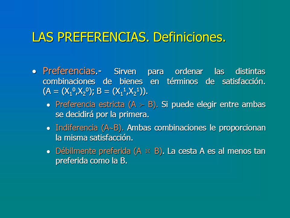 LAS PREFERENCIAS. Definiciones.